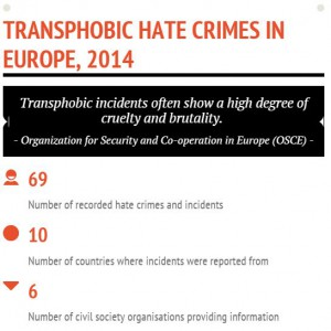 capture_transphobic_hate crimes