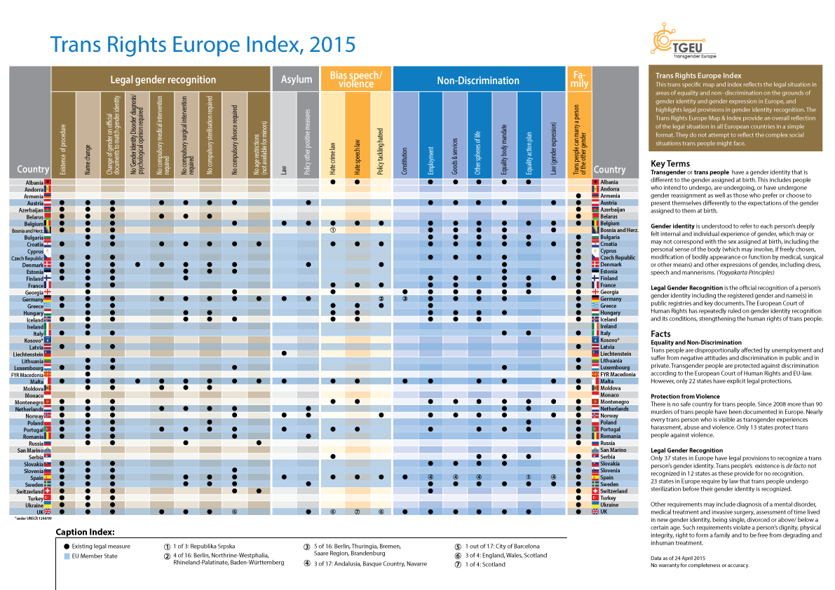 2015 Map Of Europe.Trans Rights Europe Map Index 2015