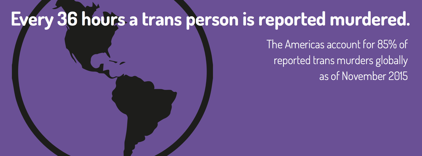 Trans Day of Remembrance Campaign