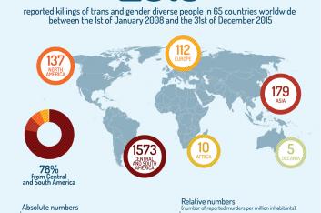 TvT_TMM_TDoV2016_Infographics_EN
