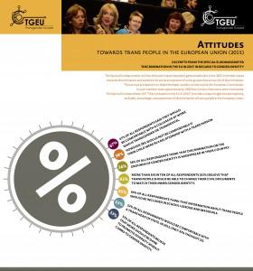 eurobarometer_thumbnail