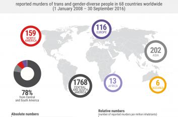 tvt_tmm_tdor2016_infographics_en